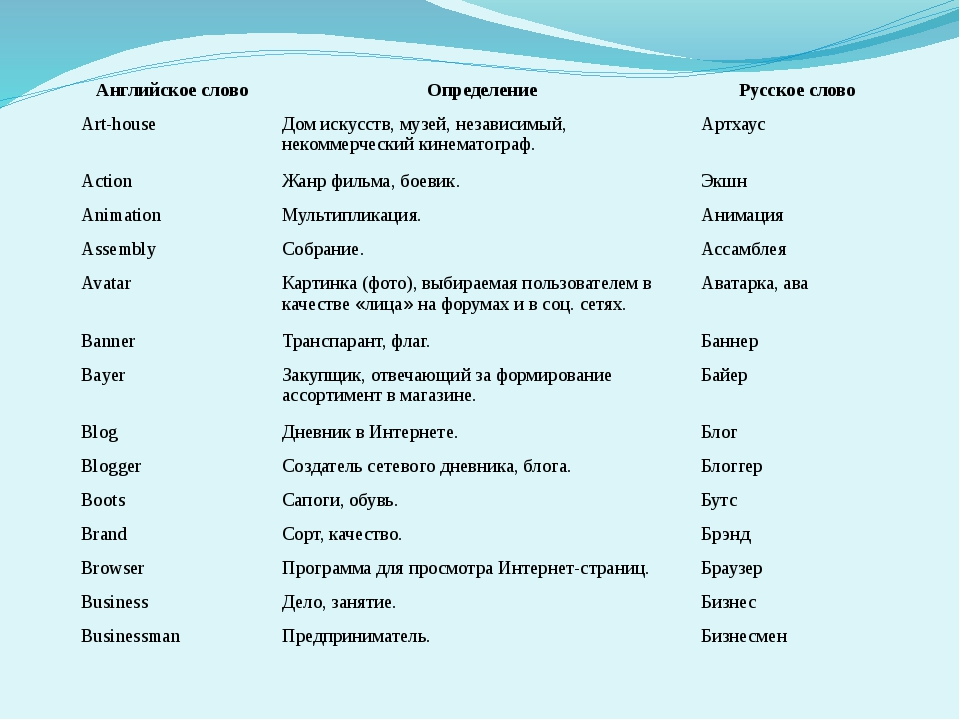 Английское слово Определение Русское слово Art-house Дом искусств, музей, не...