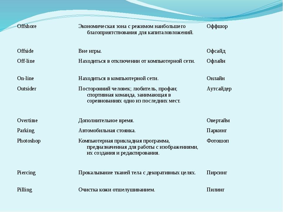 Offshore Экономическая зона с режимом наибольшего благоприятствования для кап...