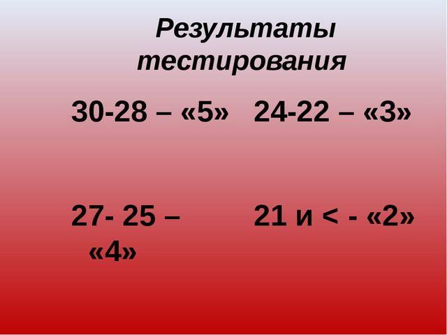 Результаты тестирования 30-28 – «5» 24-22 – «3» 27- 25 – «4» 21 и < - «2»