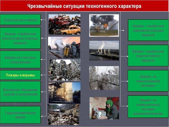 Чрезвычайные ситуации техногенного характера Транспортные аварии Аварии с выб...
