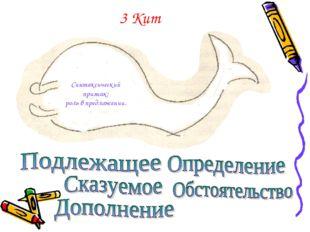 3 Кит Синтаксический признак: роль в предложении.