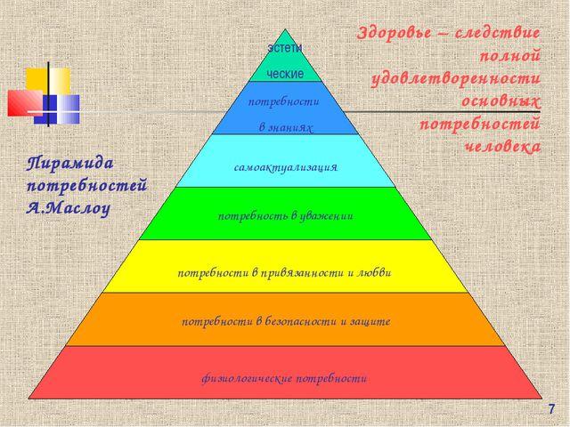 * Пирамида потребностей А.Маслоу Здоровье – следствие полной удовлетворенност...