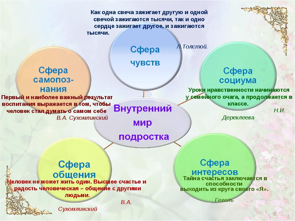 Тайна счастья заключается в способности выходить из круга своего «Я». Гегел...