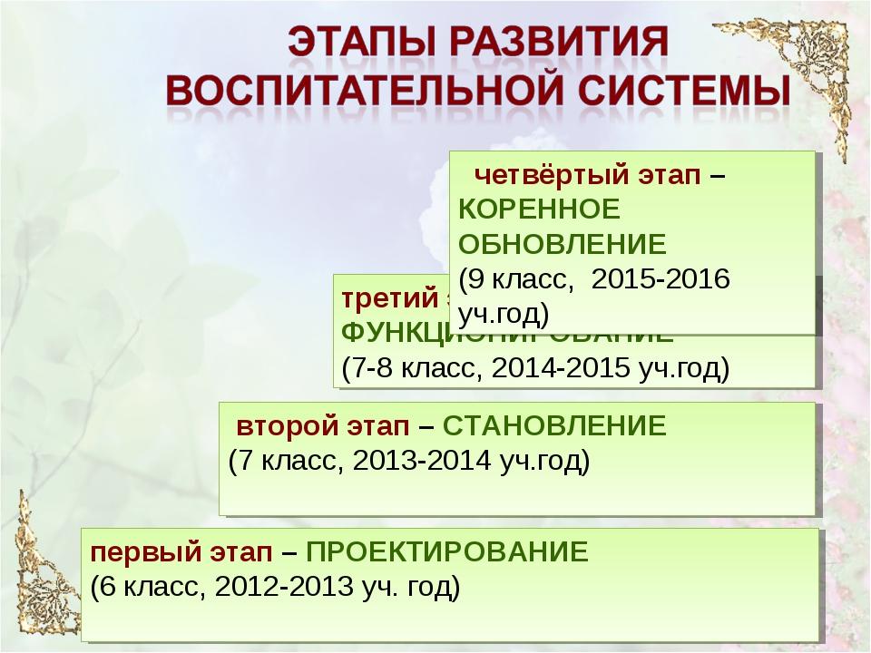 первый этап – ПРОЕКТИРОВАНИЕ (6 класс, 2012-2013 уч. год) второй этап – СТАН...