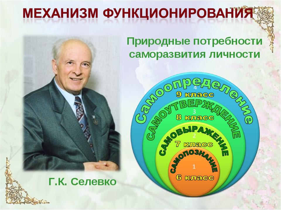 Природные потребности саморазвития личности Г.К. Селевко