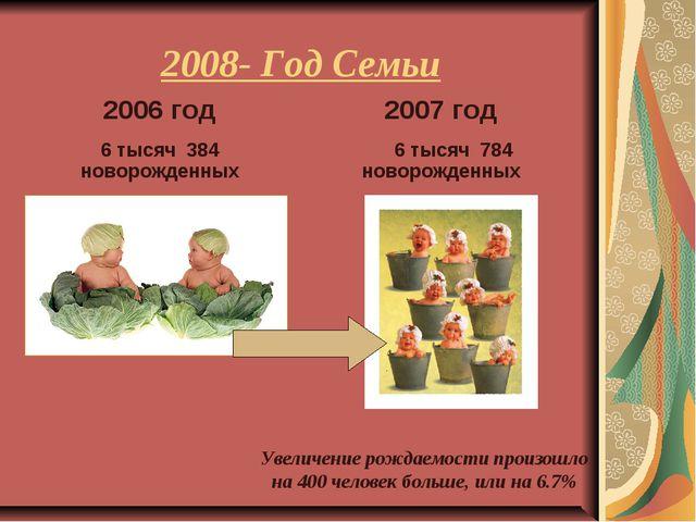 2008- Год Семьи Увеличение рождаемости произошло на 400 человек больше, или н...
