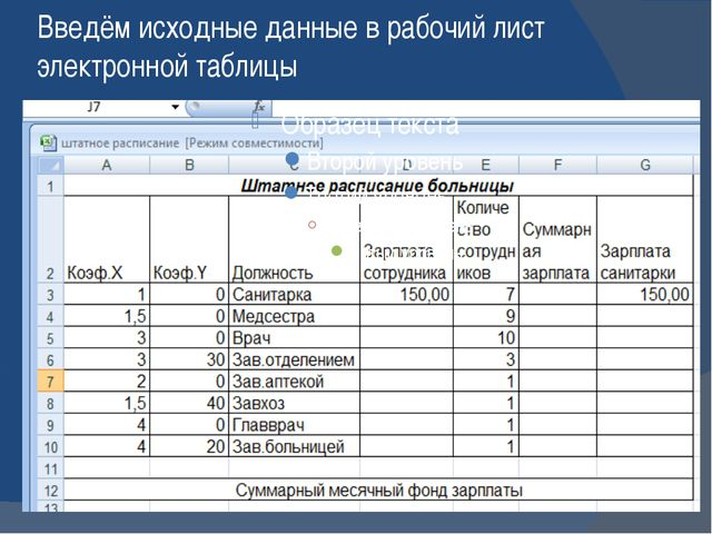 Введём исходные данные в рабочий лист электронной таблицы