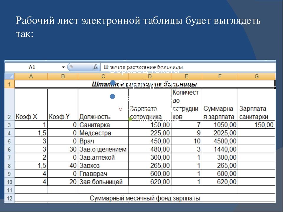 Рабочий лист электронной таблицы будет выглядеть так: