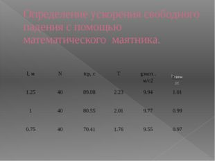 Определение ускорения свободного падения с помощью математического маятника.