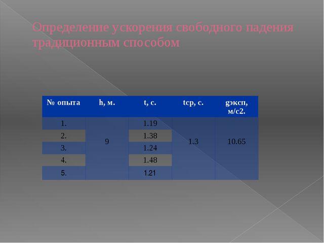 Определение ускорения свободного падения традиционным способом № опыта h,м. t...