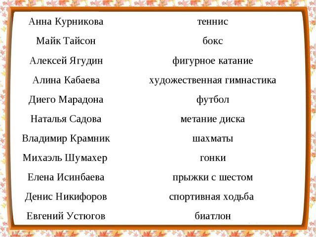Анна Курниковатеннис Майк Тайсонбокс Алексей Ягудинфигурное катание Алина...