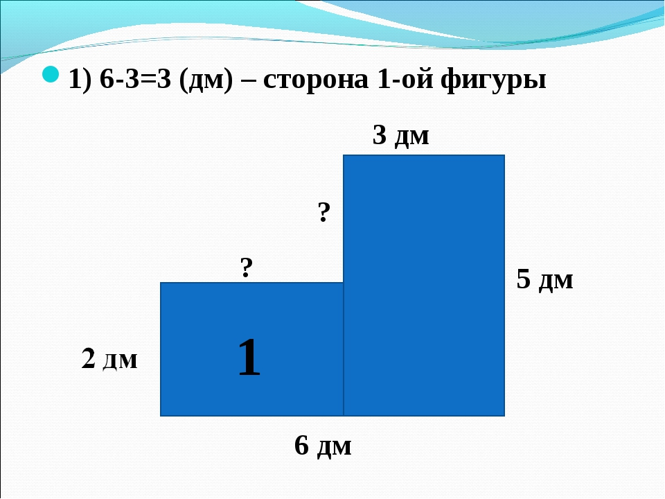 3 дм 1) 6-3=3 (дм) – сторона 1-ой фигуры 6 дм 5 дм ? ? 1