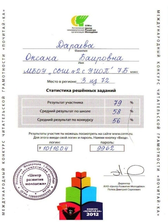 C:\Documents and Settings\All Users.WINDOWS\Документы\ЦОР\Мои рисунки\результаты почитайки\2012 001.jpg