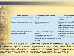 Уровень развития феодальных отношений в странах Западной Европы и на Руси в