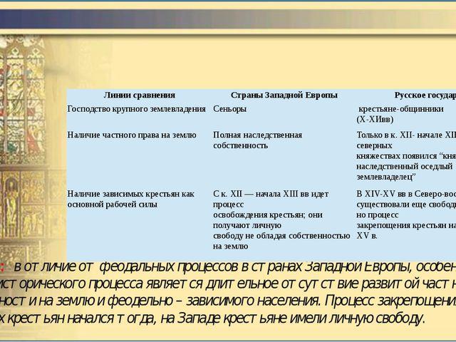 Уровень развития феодальных отношений в странах Западной Европы и на Руси в...