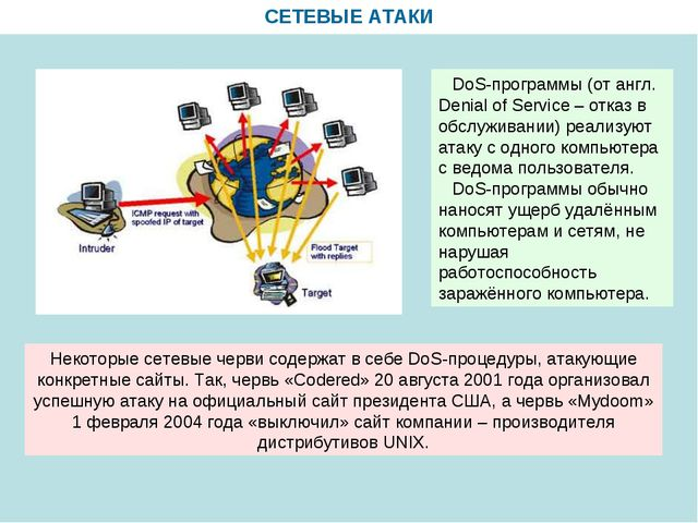 СЕТЕВЫЕ АТАКИ DoS-программы (от англ. Denial of Service – отказ в обслуживани...