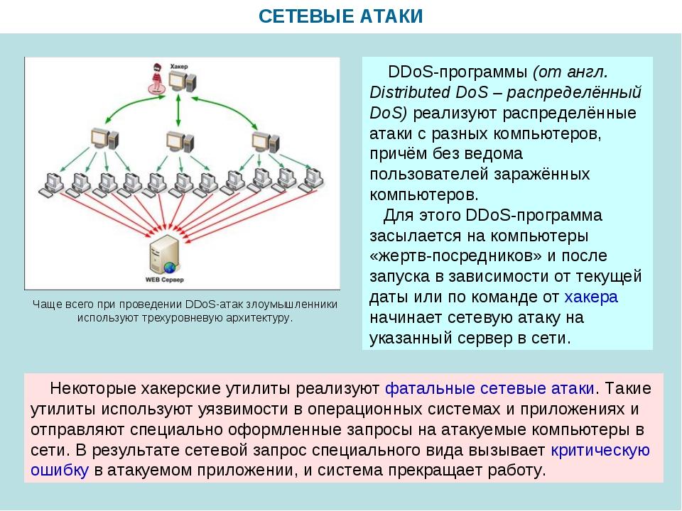 СЕТЕВЫЕ АТАКИ DDoS-программы (от англ. Distributed DoS – распределённый DoS)...
