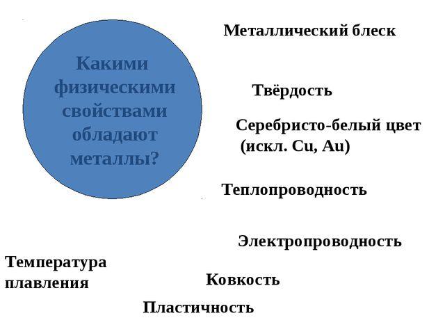 Какими физическими свойствами обладают металлы? Металлический блеск Твёрдость...