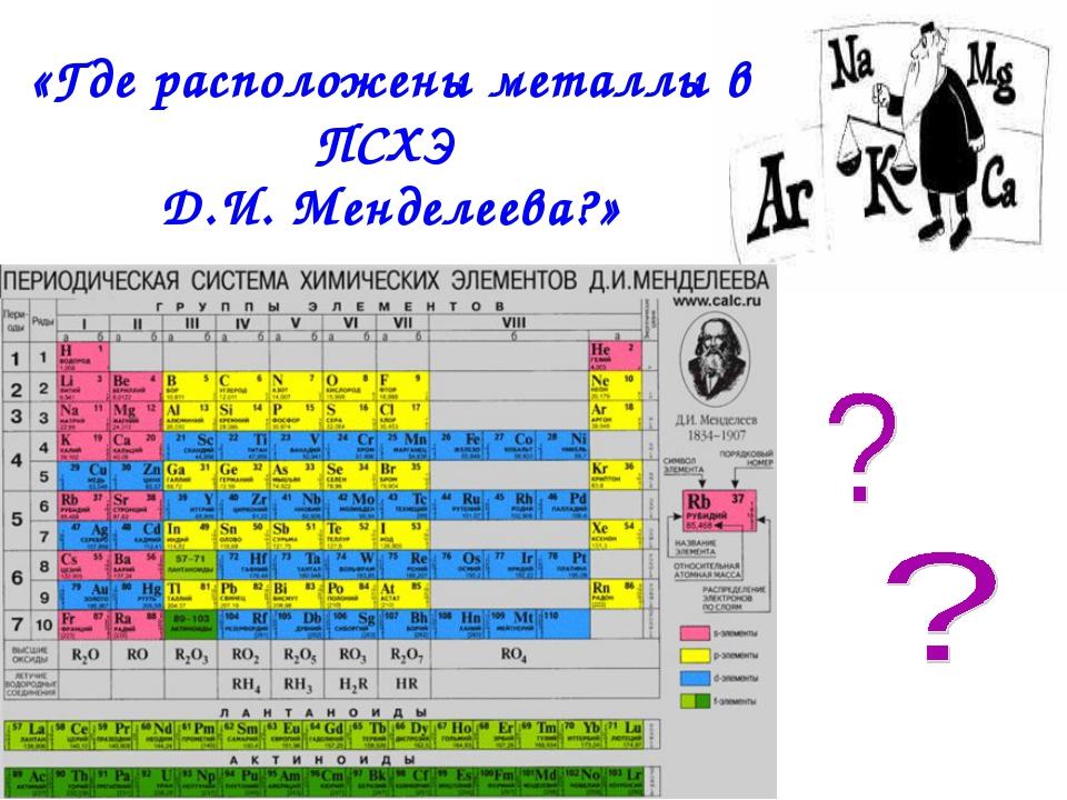 «Где расположены металлы в ПСХЭ Д.И. Менделеева?»