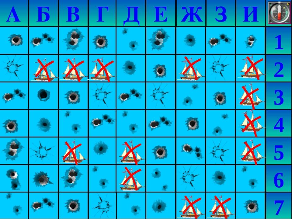 А Б В Г 1 Д Е Ж З И 2 3 4 5 6 7