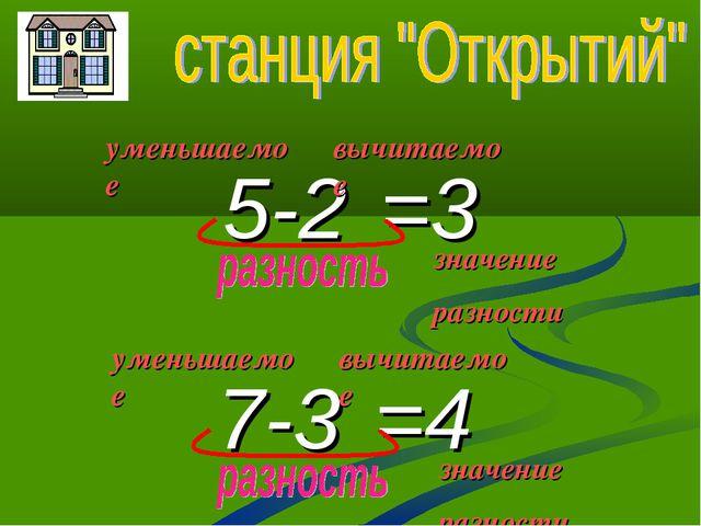 5-2 7-3 =3 =4 уменьшаемое вычитаемое значение разности уменьшаемое вычитаемое...