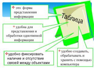 удобна для представления и обработки однотипной информации это форма предста