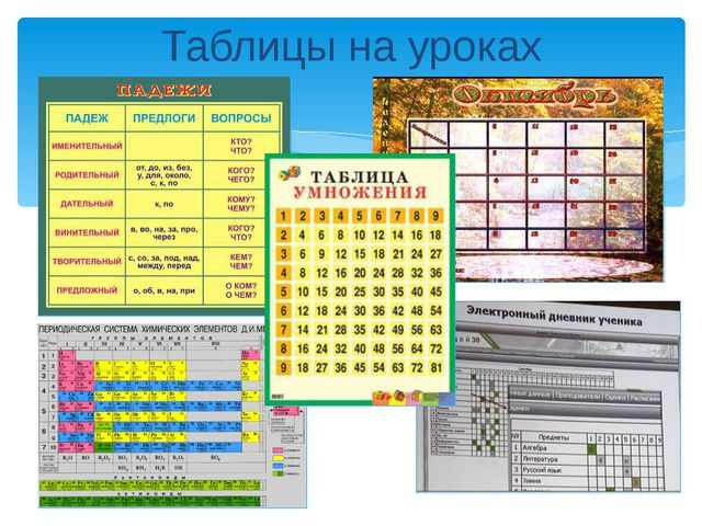 Таблицы на уроках