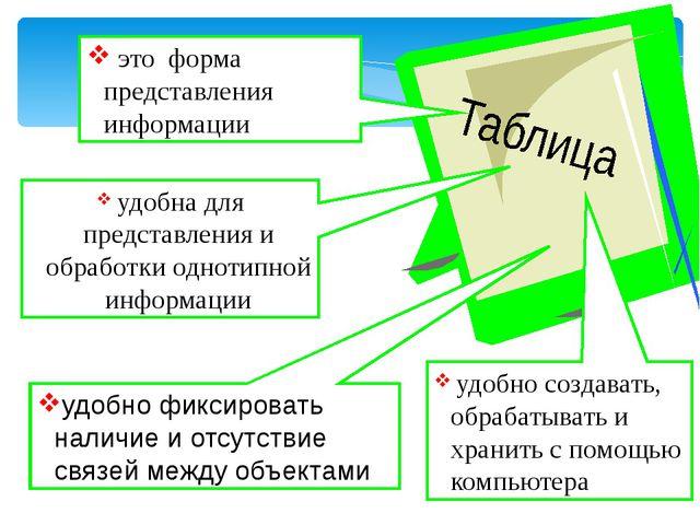 удобна для представления и обработки однотипной информации это форма предста...
