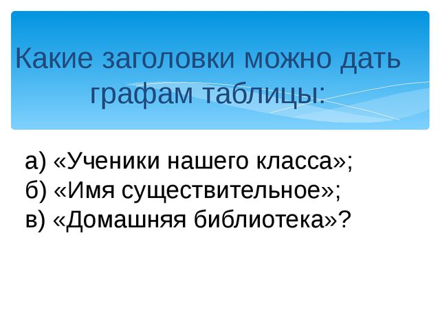 Какие заголовки можно дать графам таблицы: а) «Ученики нашего класса»; б) «И...