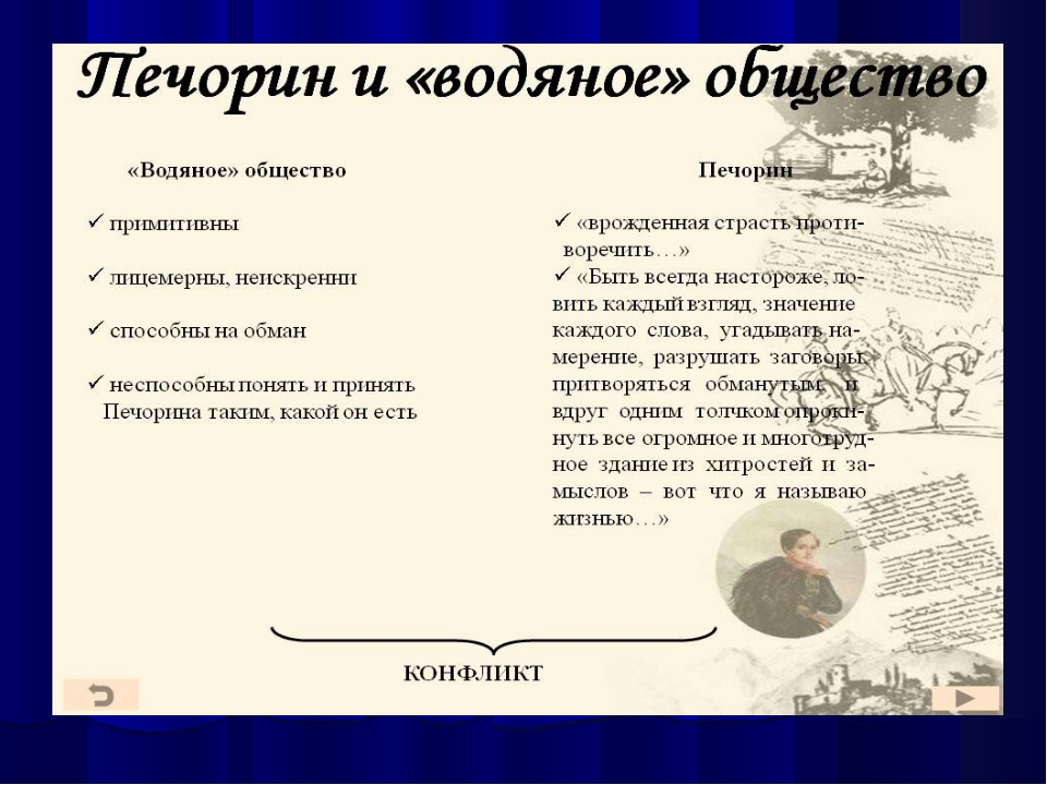 4 как сложились отношения печорина с водяным обществом почему