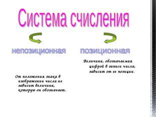 От положения знака в изображении числа не зависит величина, которую он обозна