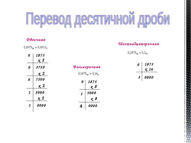 3750 5000 0000 0 1 х 2 0 1875 7500 1 0 х 2 х 2 х 2 0 1875 0000 х 16 3 0 1875...