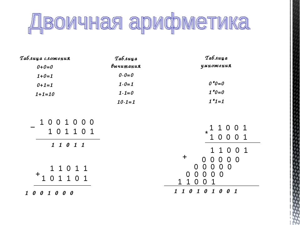 1 1 0 1 1 1 0 1 1 0 1 1 0 0 1 0 0 0 + 1 0 0 1 0 0 0 1 0 1 1 0 1 1 1 0 1 1 _ 1...