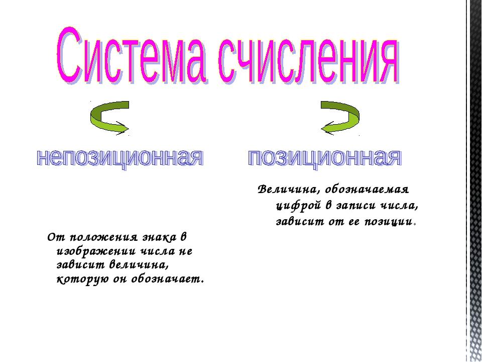 От положения знака в изображении числа не зависит величина, которую он обозна...