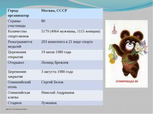 http://www.liveinternet.ru/use… Город-организатор Москва, СССР Страны-участни