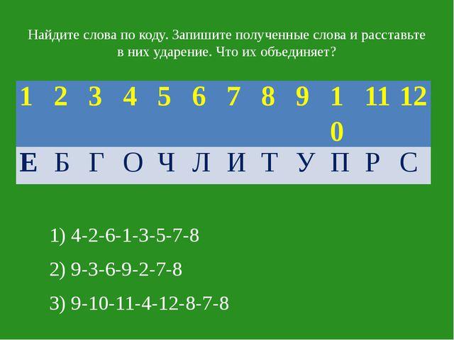 Найдите слова по коду. Запишите полученные слова и расставьте в них ударение....