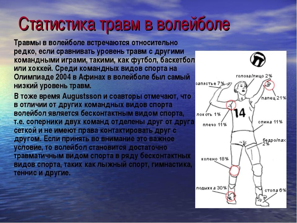 Статистика травм в волейболе Травмы в волейболе встречаются относительно ред...