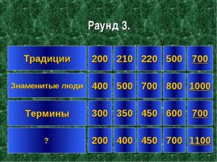 Традиции Знаменитые люди 200 200 400 700 210 400 500 1000 450 450 220 700 700