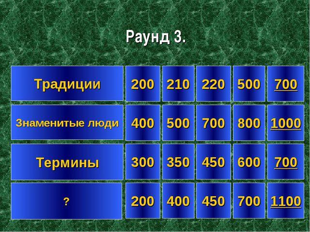Традиции Знаменитые люди 200 200 400 700 210 400 500 1000 450 450 220 700 700...