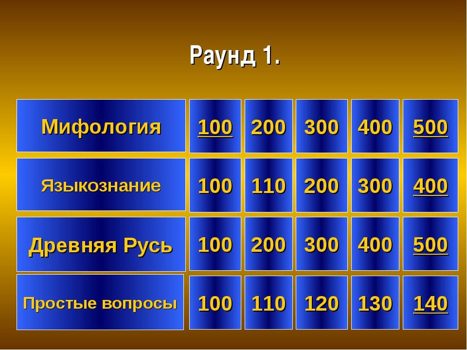 Мифология Языкознание 100 100 100 500 200 110 110 400 300 120 300 500 130 400...