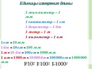 Единицы измерения длины 1 миллиметр – 1 мм 1 сантиметр – 1 см 1 дециметр – 1