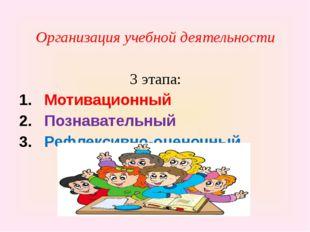 Организация учебной деятельности 3 этапа: Мотивационный Познавательный Рефле