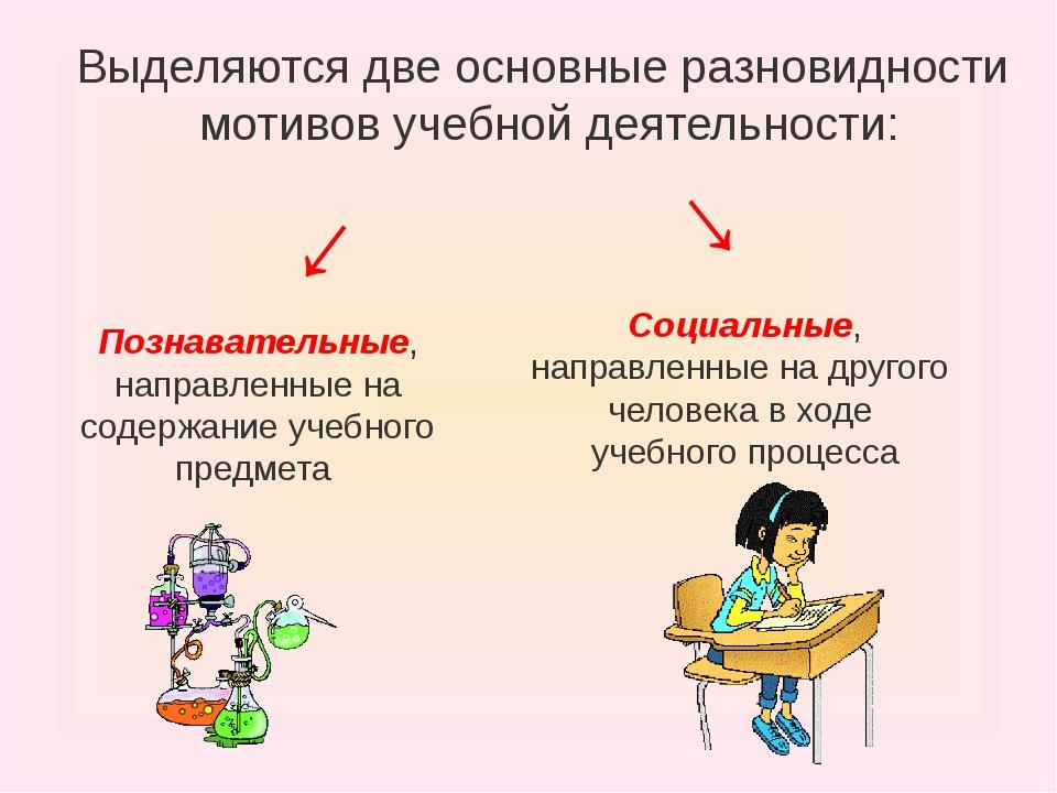 Выделяются две основные разновидности мотивов учебной деятельности: Познавате...