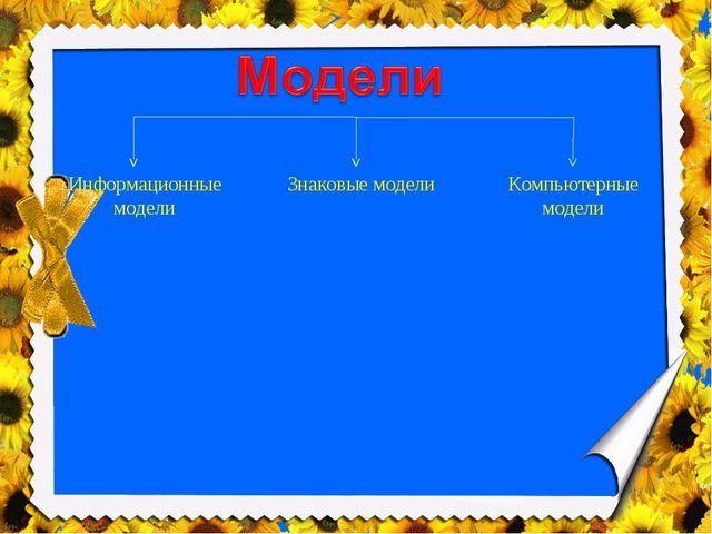 Информационные модели Знаковые модели Компьютерные модели