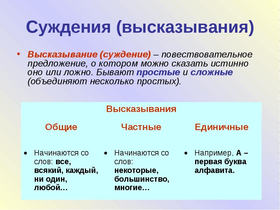 Похазникова Валерия Суждения (высказывания) Высказывание (суждение) – повеств...
