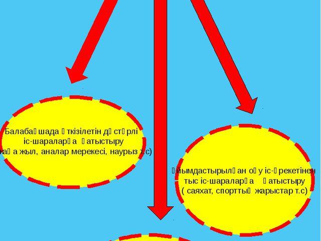 Ата –аналармен жұмыс Балабақшада өткізілетін дәстүрлі іс-шараларға қатыстыру...