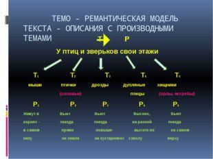 ТЕМО - РЕМАНТИЧЕСКАЯ МОДЕЛЬ ТЕКСТА - ОПИСАНИЯ С ПРОИЗВОДНЫМИ ТЕМАМИ Т Р У пт