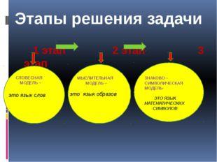1 этап 2 этап 3 этап Этапы решения задачи СЛОВЕСНАЯ МОДЕЛЬ – это язык слов М