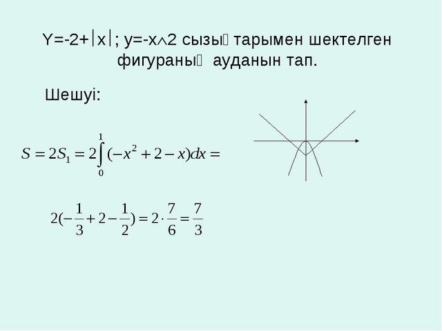 Y=-2+x; y=-x2 сызықтарымен шектелген фигураның ауданын тап. Шешуі: