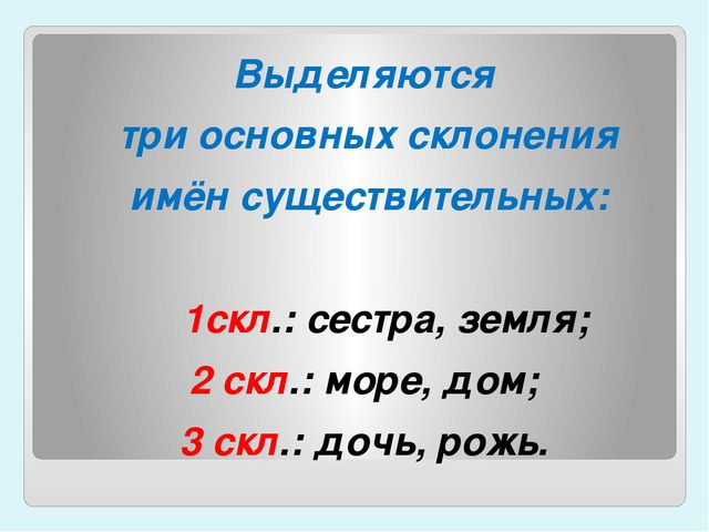 Выделяются три основных склонения имён существительных: 1скл.: сестра, земля...